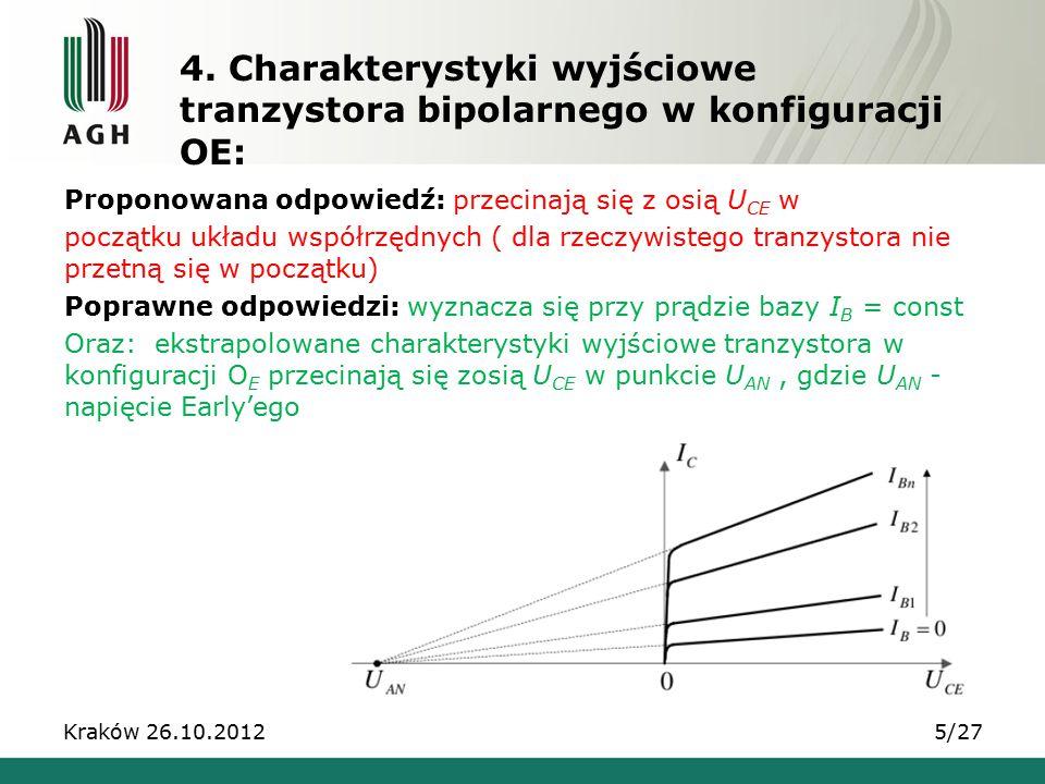 4. Charakterystyki wyjściowe tranzystora bipolarnego w konfiguracji OE: Kraków 26.10.20125/27 Proponowana odpowiedź: przecinają się z osią U CE w pocz