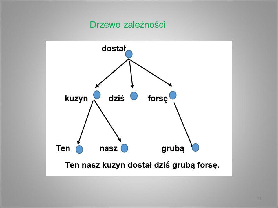 –11 Drzewo zależności