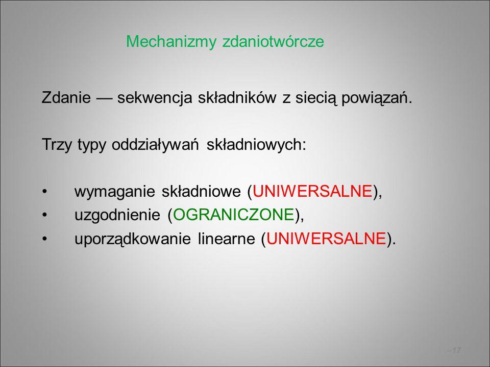 –17 Zdanie — sekwencja składników z siecią powiązań. Trzy typy oddziaływań składniowych: wymaganie składniowe (UNIWERSALNE), uzgodnienie (OGRANICZONE)