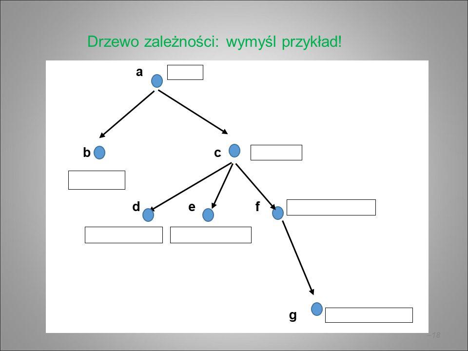 –18 Drzewo zależności: wymyśl przykład!