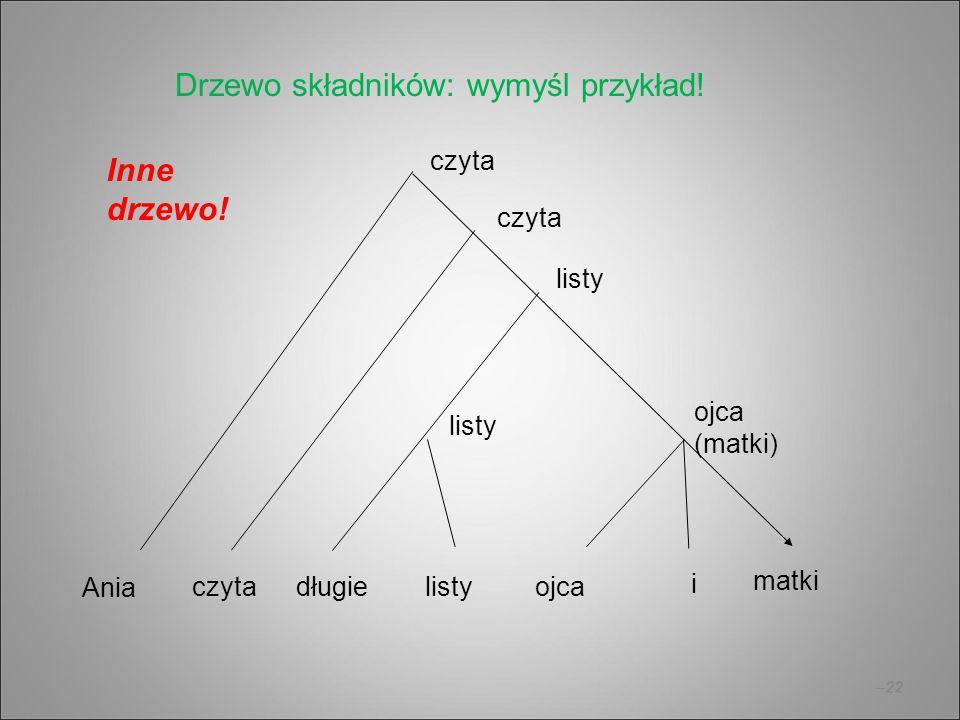 –22 Drzewo składników: wymyśl przykład! czyta listy ojca (matki) Ania czytalistydługie ojca i matki Inne drzewo!