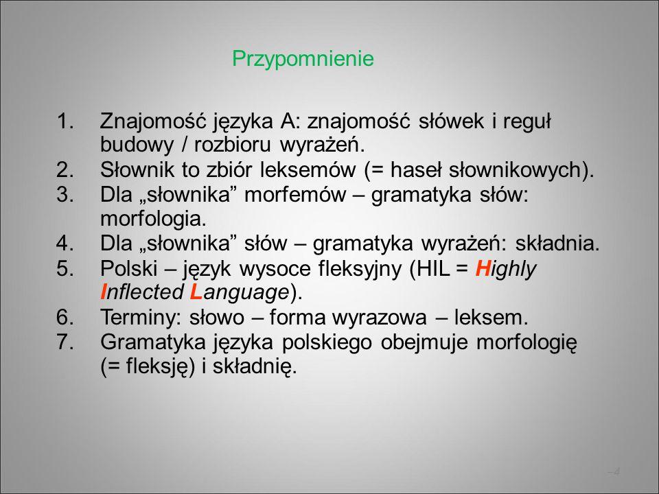 """–4–4 1.Znajomość języka A: znajomość słówek i reguł budowy / rozbioru wyrażeń. 2.Słownik to zbiór leksemów (= haseł słownikowych). 3.Dla """"słownika"""" mo"""