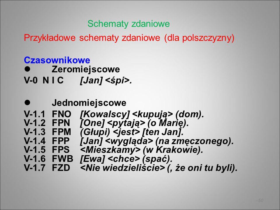 –50 Przykładowe schematy zdaniowe (dla polszczyzny) Czasownikowe Zeromiejscowe V-0N I C[Jan]. Jednomiejscowe V-1.1FNO[Kowalscy] (dom). V-1.2FPN[One] (