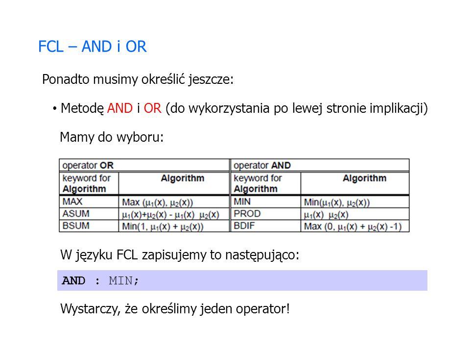FCL – AND i OR Ponadto musimy określić jeszcze: Metodę AND i OR (do wykorzystania po lewej stronie implikacji) Mamy do wyboru: W języku FCL zapisujemy