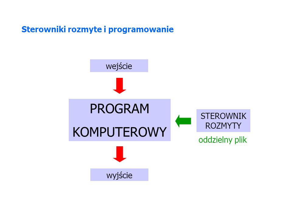 Fuzzy Control Language Plik fcl zawiera instrukcje określające parametry sterownika.