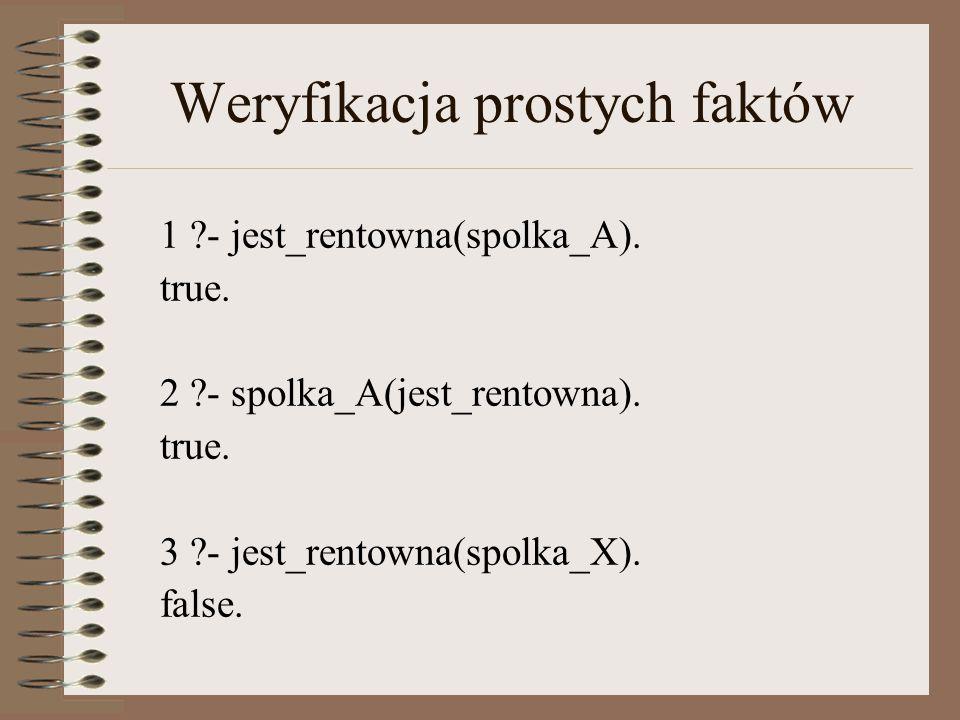 Weryfikacja prostych faktów 1 ?- jest_rentowna(spolka_A).