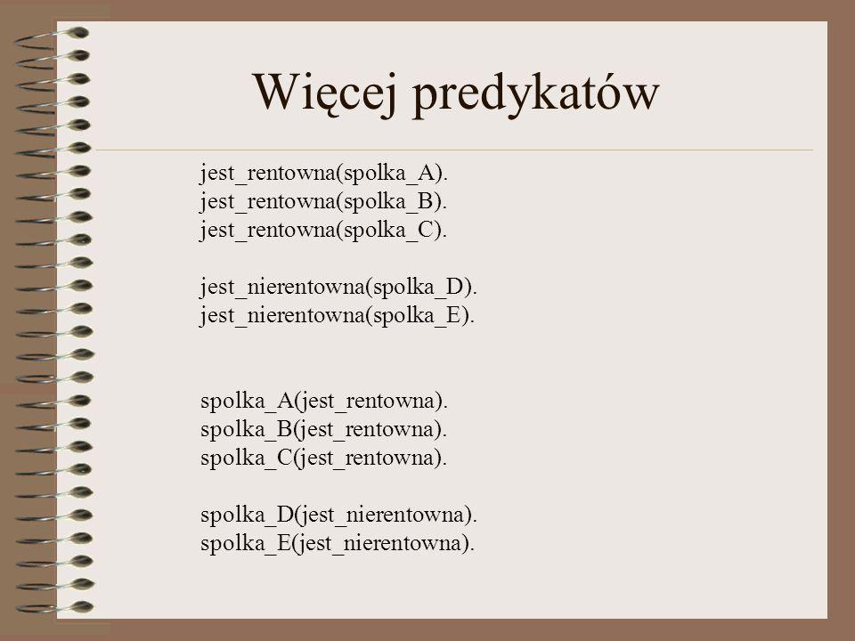 Więcej predykatów jest_rentowna(spolka_A). jest_rentowna(spolka_B).