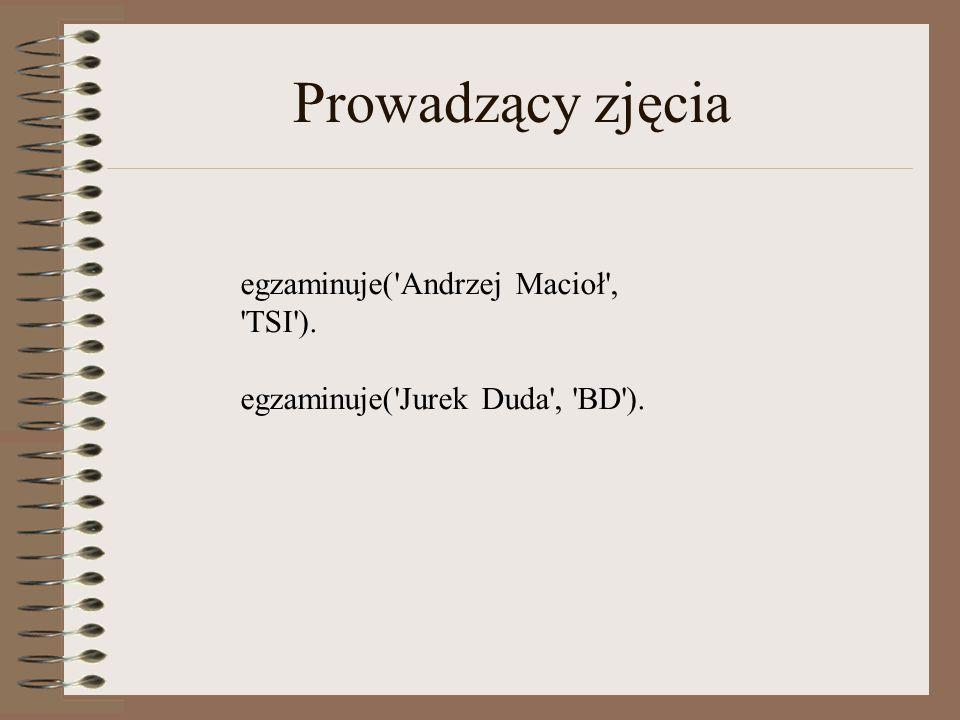 Prowadzący zjęcia egzaminuje( Andrzej Macioł , TSI ). egzaminuje( Jurek Duda , BD ).