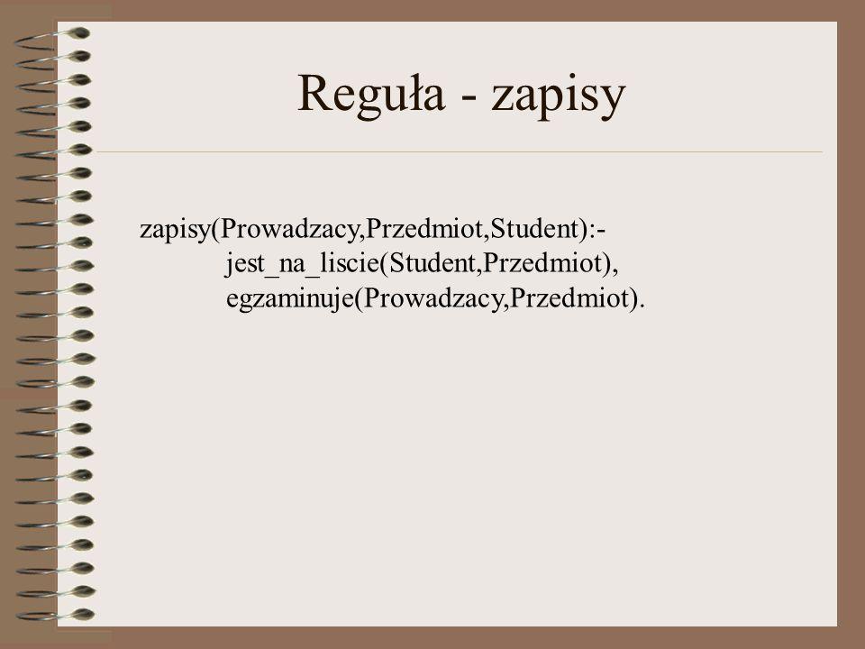 Reguła - zapisy zapisy(Prowadzacy,Przedmiot,Student):- jest_na_liscie(Student,Przedmiot), egzaminuje(Prowadzacy,Przedmiot).