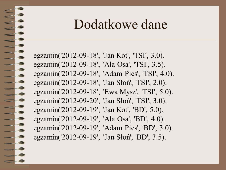 Dodatkowe dane egzamin( 2012-09-18 , Jan Kot , TSI , 3.0).