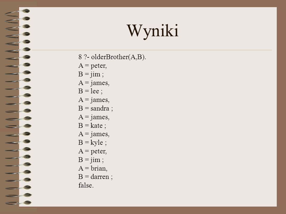Wyniki 8 ?- olderBrother(A,B). A = peter, B = jim ; A = james, B = lee ; A = james, B = sandra ; A = james, B = kate ; A = james, B = kyle ; A = peter