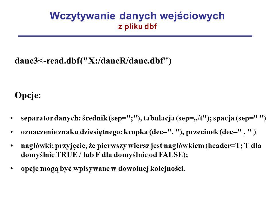 """Wczytywanie danych wejściowych z pliku dbf dane3<-read.dbf( X:/daneR/dane.dbf ) Opcje: separator danych: średnik (sep= ; ), tabulacja (sep=""""/t ); spacja (sep= ) oznaczenie znaku dziesiętnego: kropka (dec= ."""
