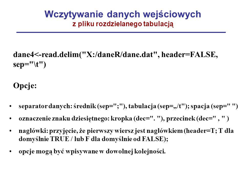 """Wczytywanie danych wejściowych z pliku rozdzielanego tabulacją dane4<-read.delim( X:/daneR/dane.dat , header=FALSE, sep= \t ) Opcje: separator danych: średnik (sep= ; ), tabulacja (sep=""""/t ); spacja (sep= ) oznaczenie znaku dziesiętnego: kropka (dec= ."""