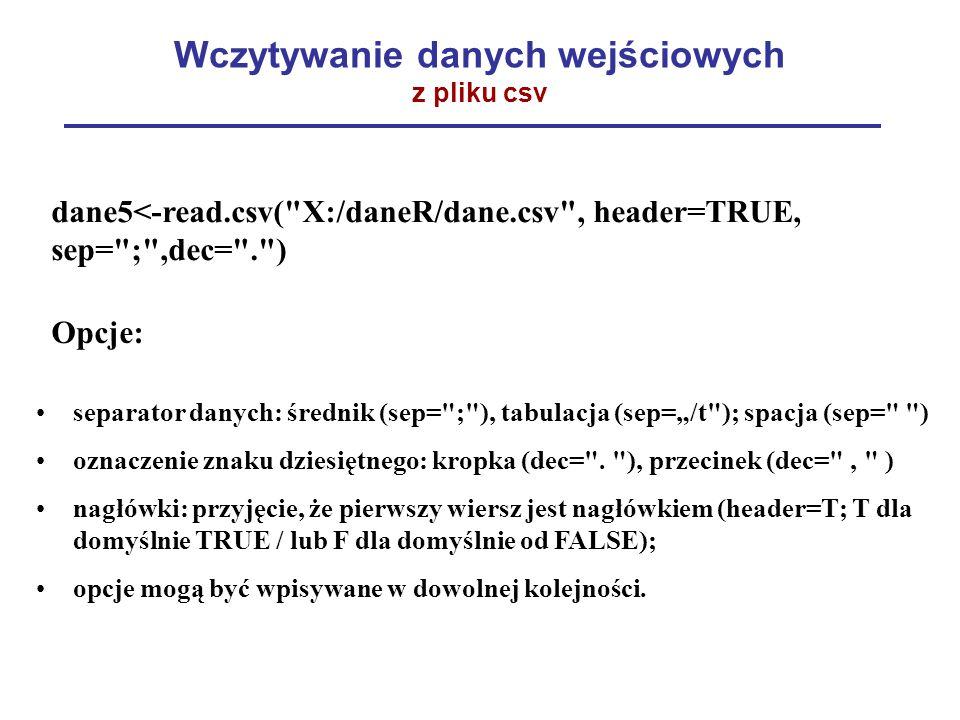 Wczytywanie danych wejściowych z pliku csv dane5<-read.csv(