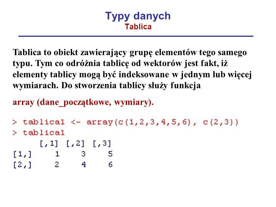 Typy danych Tablica Tablica to obiekt zawierający grupę elementów tego samego typu. Tym co odróżnia tablicę od wektorów jest fakt, iż elementy tablicy
