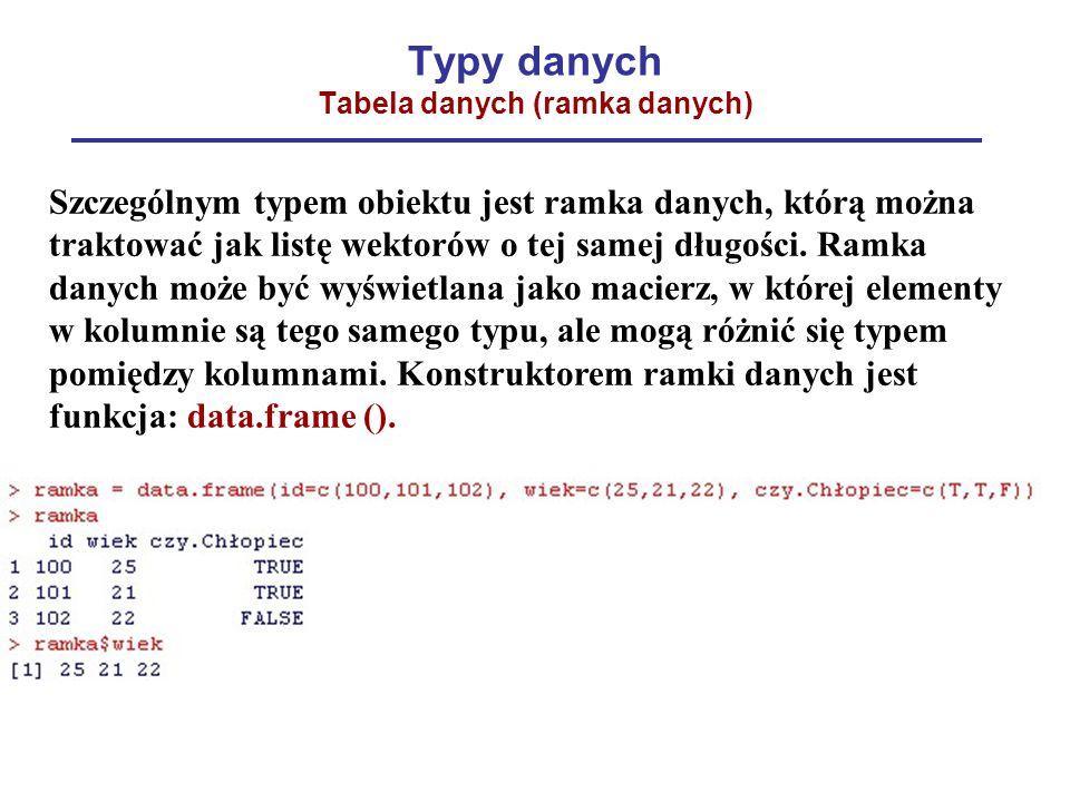 Typy danych Tabela danych (ramka danych) Szczególnym typem obiektu jest ramka danych, którą można traktować jak listę wektorów o tej samej długości.