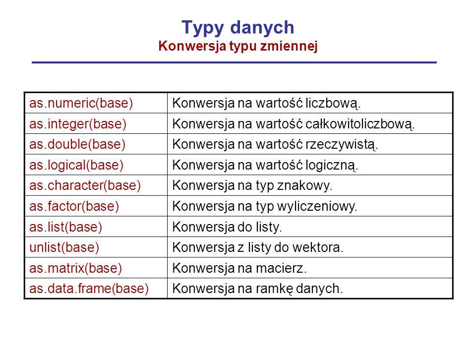 Typy danych Konwersja typu zmiennej as.numeric(base)Konwersja na wartość liczbową.