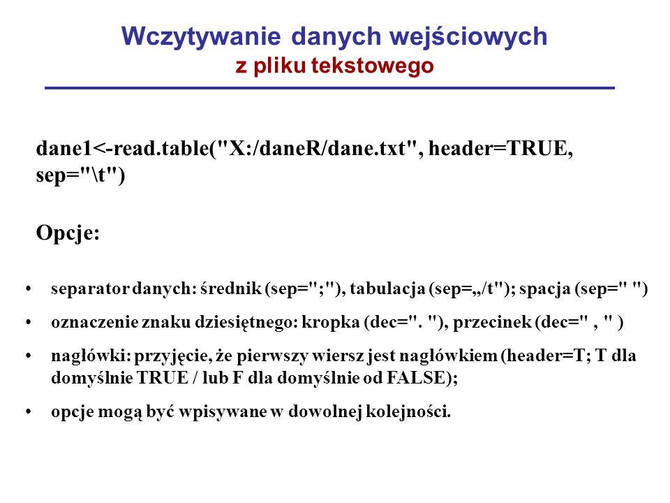 """Wczytywanie danych wejściowych z pliku tekstowego dane1<-read.table( X:/daneR/dane.txt , header=TRUE, sep= \t ) Opcje: separator danych: średnik (sep= ; ), tabulacja (sep=""""/t ); spacja (sep= ) oznaczenie znaku dziesiętnego: kropka (dec= ."""