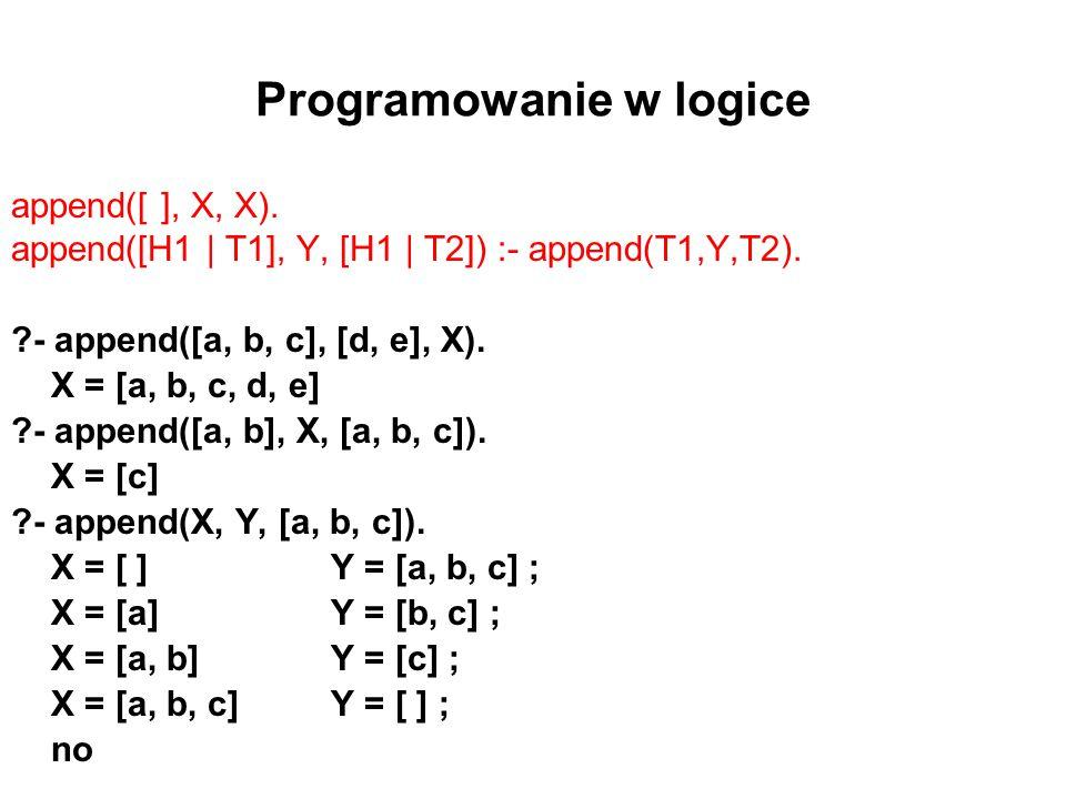 Programowanie w logice append([ ], X, X). append([H1 | T1], Y, [H1 | T2]) :- append(T1,Y,T2). ?- append([a, b, c], [d, e], X). X = [a, b, c, d, e] ?-