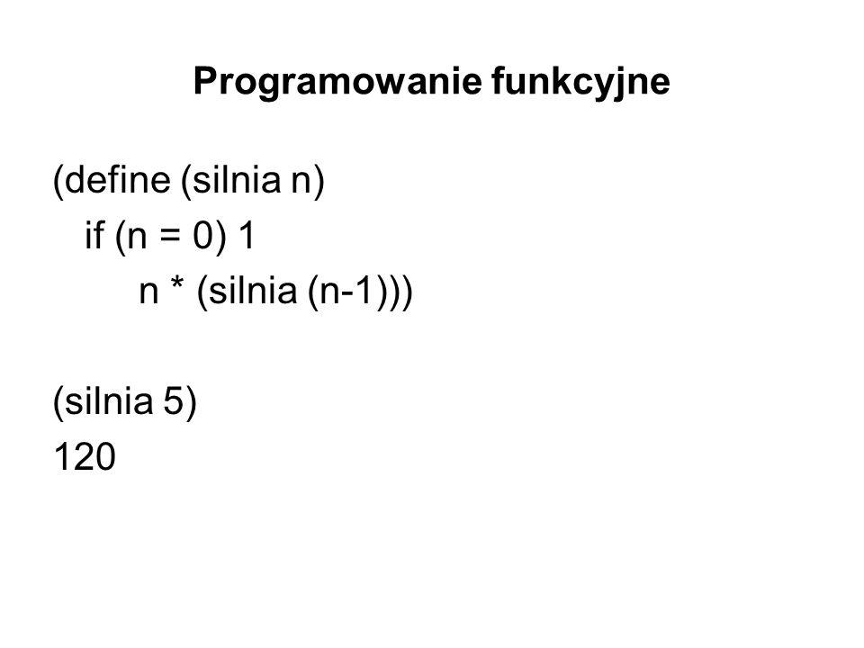 Programowanie funkcyjne (define (silnia n) if (n = 0) 1 n * (silnia (n-1))) (silnia 5) 120