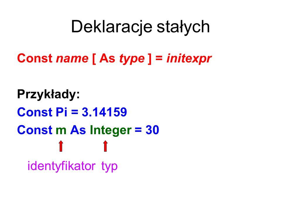 Deklaracje stałych Const name [ As type ] = initexpr Przykłady: Const Pi = 3.14159 Const m As Integer = 30 identyfikatortyp