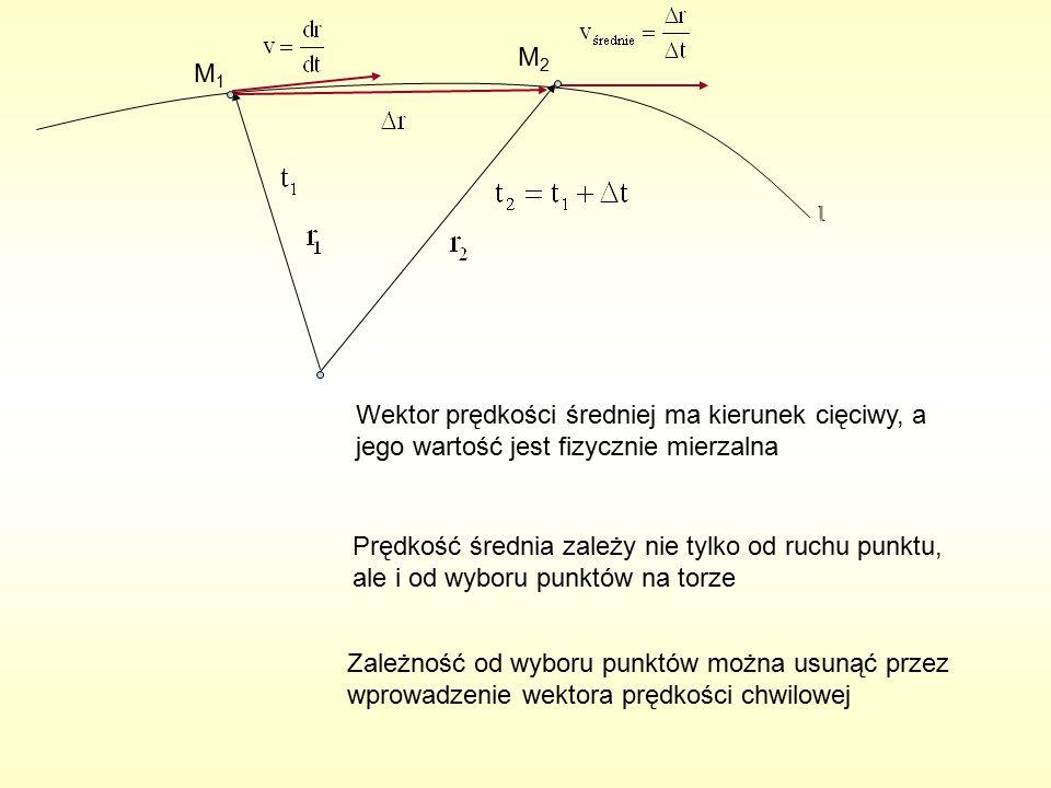 M1M1 M2M2 l Wektor prędkości średniej ma kierunek cięciwy, a jego wartość jest fizycznie mierzalna Prędkość średnia zależy nie tylko od ruchu punktu, ale i od wyboru punktów na torze Zależność od wyboru punktów można usunąć przez wprowadzenie wektora prędkości chwilowej