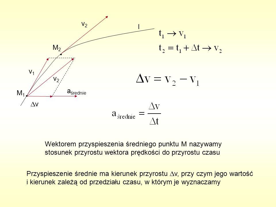 M1M1 M2M2 vv a średnie v1v1 v2v2 v2v2 l Wektorem przyspieszenia średniego punktu M nazywamy stosunek przyrostu wektora prędkości do przyrostu czasu Przyspieszenie średnie ma kierunek przyrostu  v, przy czym jego wartość i kierunek zależą od przedziału czasu, w którym je wyznaczamy