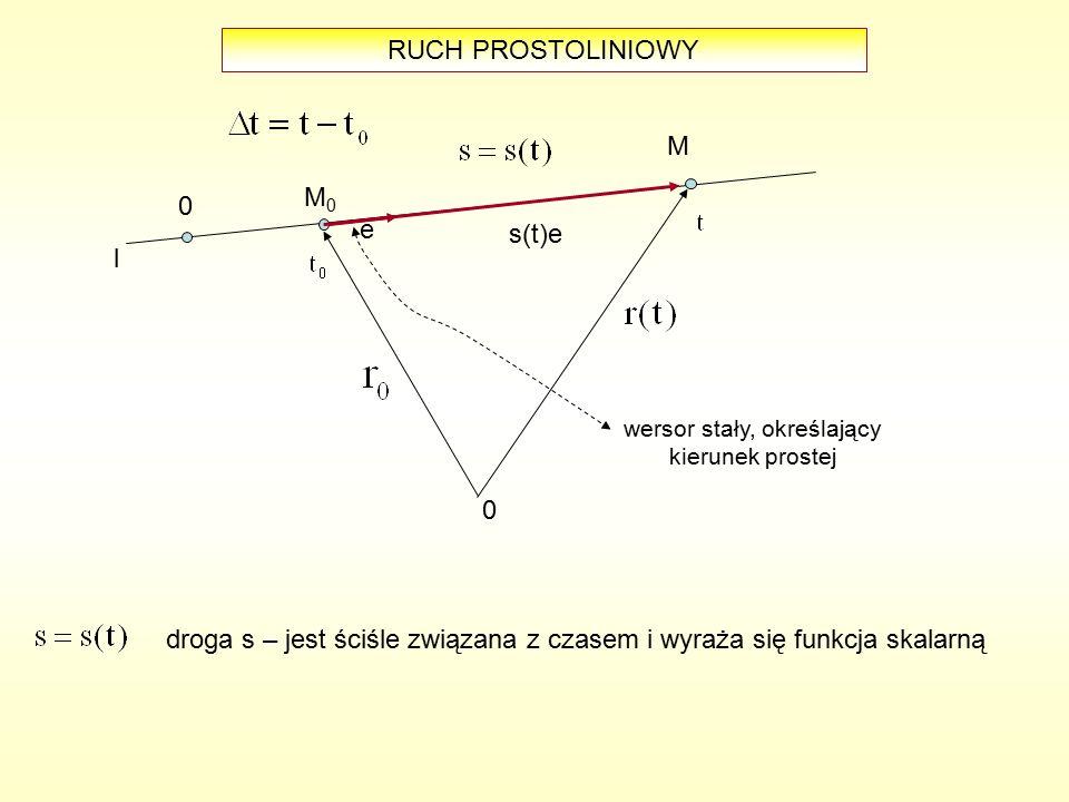 e RUCH PROSTOLINIOWY M0M0 M 0 l s(t)e 0 droga s – jest ściśle związana z czasem i wyraża się funkcja skalarną wersor stały, określający kierunek prost