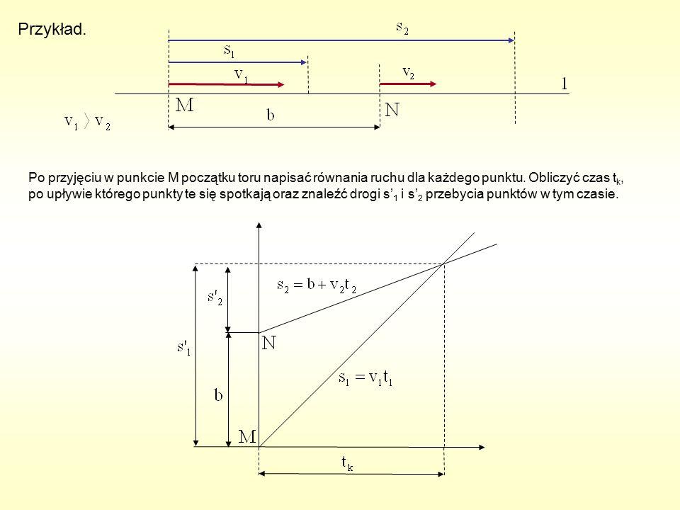 Przykład. Po przyjęciu w punkcie M początku toru napisać równania ruchu dla każdego punktu. Obliczyć czas t k, po upływie którego punkty te się spotka