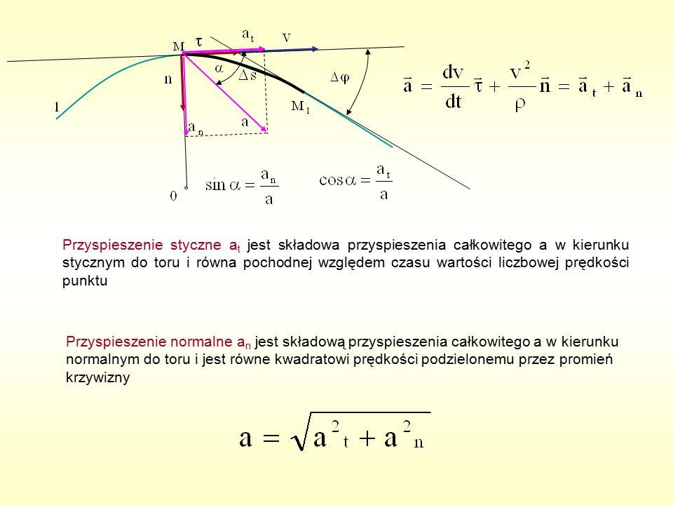 Przyspieszenie styczne a t jest składowa przyspieszenia całkowitego a w kierunku stycznym do toru i równa pochodnej względem czasu wartości liczbowej prędkości punktu Przyspieszenie normalne a n jest składową przyspieszenia całkowitego a w kierunku normalnym do toru i jest równe kwadratowi prędkości podzielonemu przez promień krzywizny