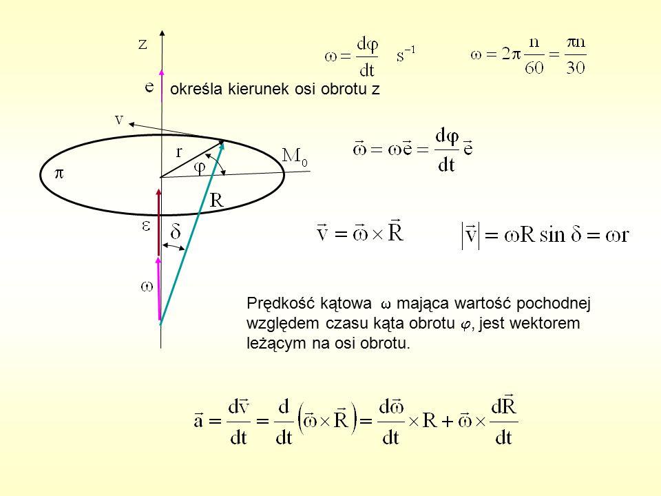 określa kierunek osi obrotu z Prędkość kątowa  mająca wartość pochodnej względem czasu kąta obrotu , jest wektorem leżącym na osi obrotu.
