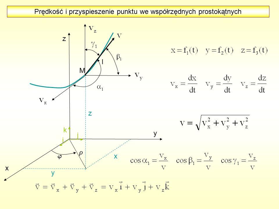 Prędkość i przyspieszenie punktu we współrzędnych prostokątnych x z i j k M l   z y x y