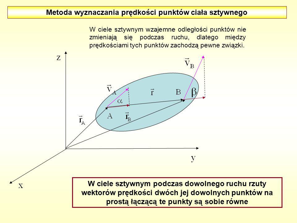 Metoda wyznaczania prędkości punktów ciała sztywnego W ciele sztywnym wzajemne odległości punktów nie zmieniają się podczas ruchu, dlatego między pręd