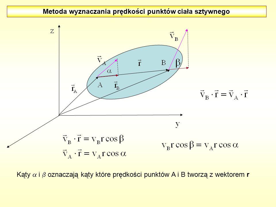 Metoda wyznaczania prędkości punktów ciała sztywnego Kąty  i  oznaczają kąty które prędkości punktów A i B tworzą z wektorem r