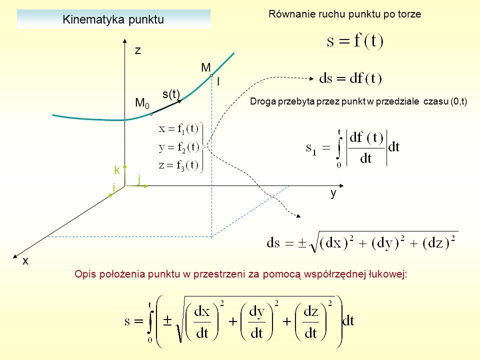 Kinematyka punktu x y z i j k M l s(t) M0M0 Równanie ruchu punktu po torze Droga przebyta przez punkt w przedziale czasu (0,t) Opis położenia punktu