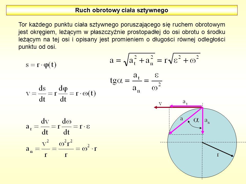 Ruch obrotowy ciała sztywnego Tor każdego punktu ciała sztywnego poruszającego się ruchem obrotowym jest okręgiem, leżącym w płaszczyźnie prostopadłej do osi obrotu o środku leżącym na tej osi i opisany jest promieniem o długości równej odległości punktu od osi.