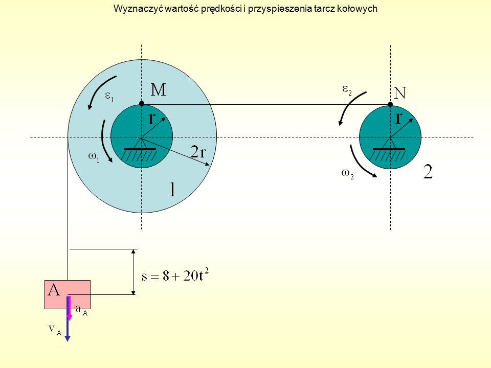 Wyznaczyć wartość prędkości i przyspieszenia tarcz kołowych