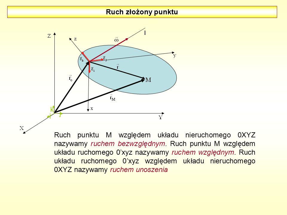 i j k Ruch punktu M względem układu nieruchomego 0XYZ nazywamy ruchem bezwzględnym. Ruch punktu M względem układu ruchomego 0'xyz nazywamy ruchem wzgl