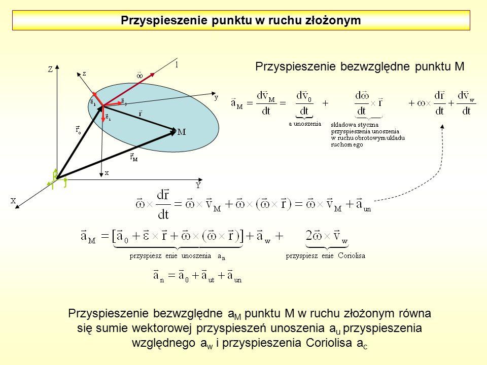 Przyspieszenie punktu w ruchu złożonym i j k Przyspieszenie bezwzględne punktu M Przyspieszenie bezwzględne a M punktu M w ruchu złożonym równa się sumie wektorowej przyspieszeń unoszenia a u przyspieszenia względnego a w i przyspieszenia Coriolisa a c