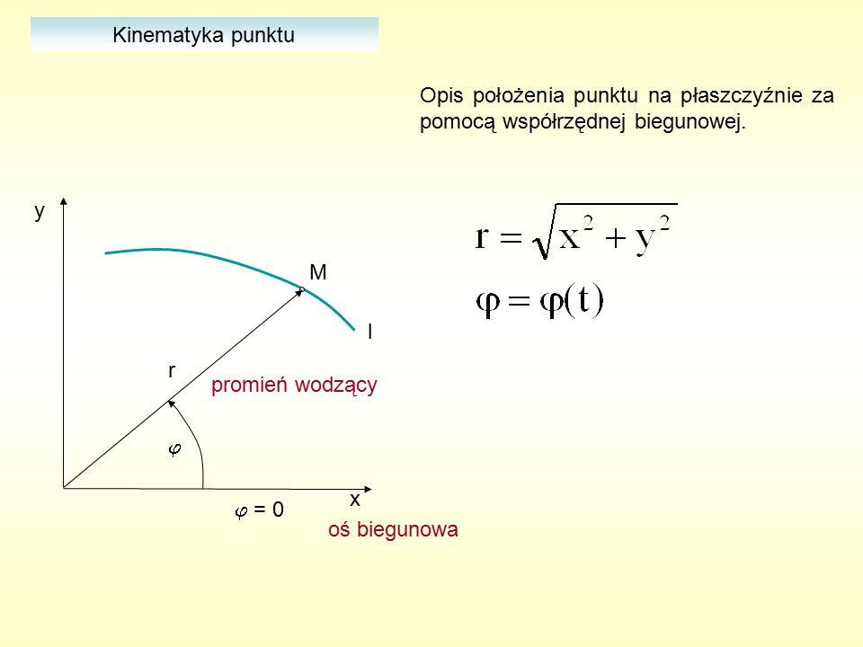 M x y r l   = 0 Opis położenia punktu na płaszczyźnie za pomocą współrzędnej biegunowej. promień wodzący oś biegunowa Kinematyka punktu