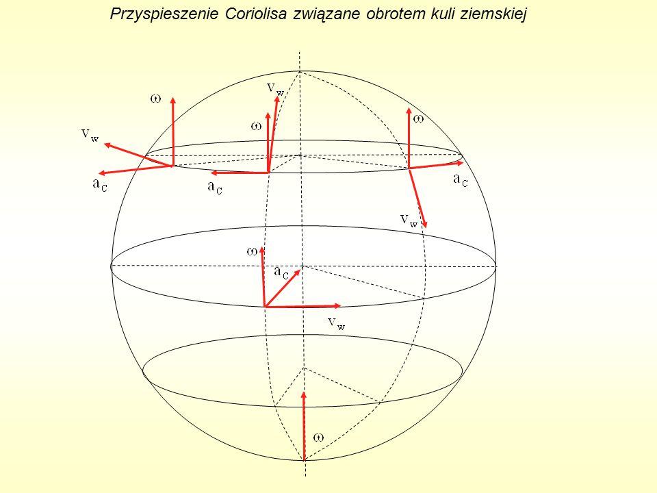 Przyspieszenie Coriolisa związane obrotem kuli ziemskiej