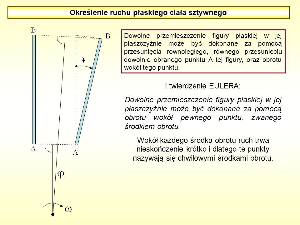 Dowolne przemieszczenie figury płaskiej w jej płaszczyźnie może być dokonane za pomocą przesunięcia równoległego, równego przesunięciu dowolnie obranego punktu A tej figury, oraz obrotu wokół tego punktu.