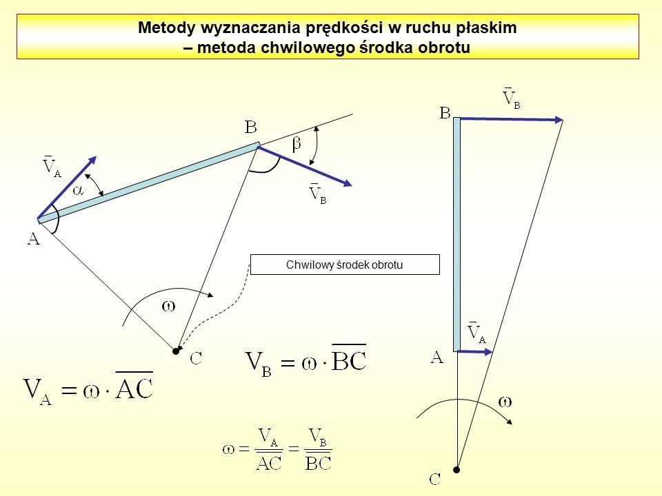 Metody wyznaczania prędkości w ruchu płaskim – metoda chwilowego środka obrotu Chwilowy środek obrotu