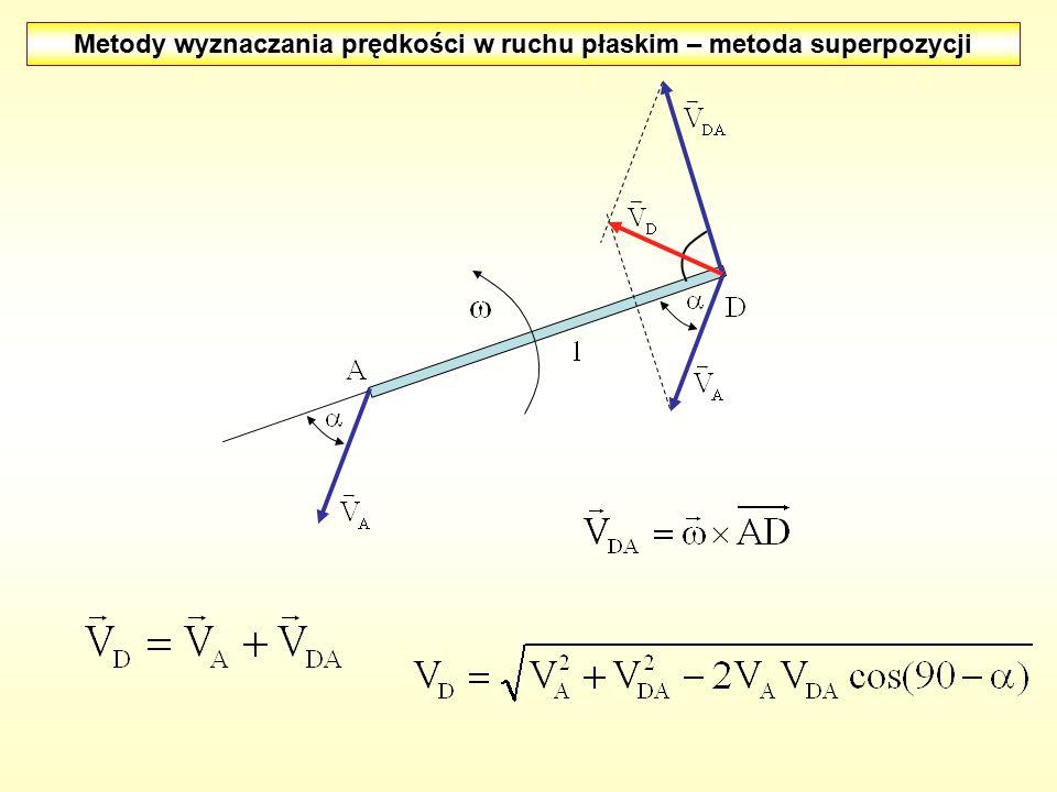 Metody wyznaczania prędkości w ruchu płaskim – metoda superpozycji
