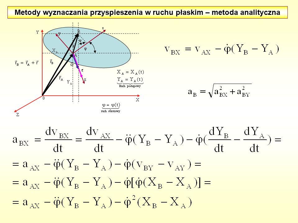 Metody wyznaczania przyspieszenia w ruchu płaskim – metoda analityczna