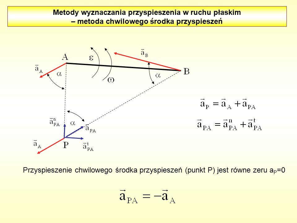 Metody wyznaczania przyspieszenia w ruchu płaskim – metoda chwilowego środka przyspieszeń Przyspieszenie chwilowego środka przyspieszeń (punkt P) jest równe zeru a P =0