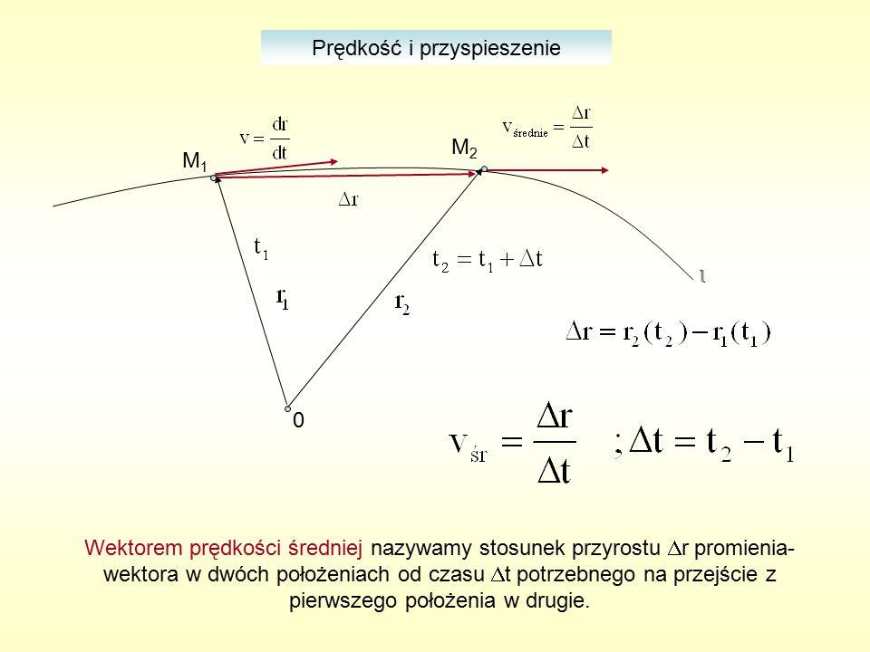 Prędkość i przyspieszenie M1M1 M2M2 l 0 Wektorem prędkości średniej nazywamy stosunek przyrostu  r promienia- wektora w dwóch położeniach od czasu  t potrzebnego na przejście z pierwszego położenia w drugie.