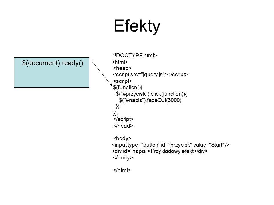 Efekty $(function(){ $( #przycisk ).click(function(){ $( #napis ).fadeOut(3000); }); Przykładowy efekt $(document).ready()