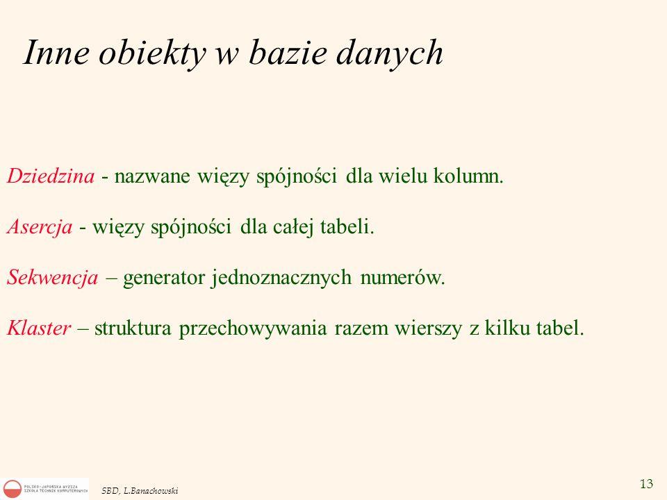 13 SBD, L.Banachowski Inne obiekty w bazie danych Dziedzina - nazwane więzy spójności dla wielu kolumn.