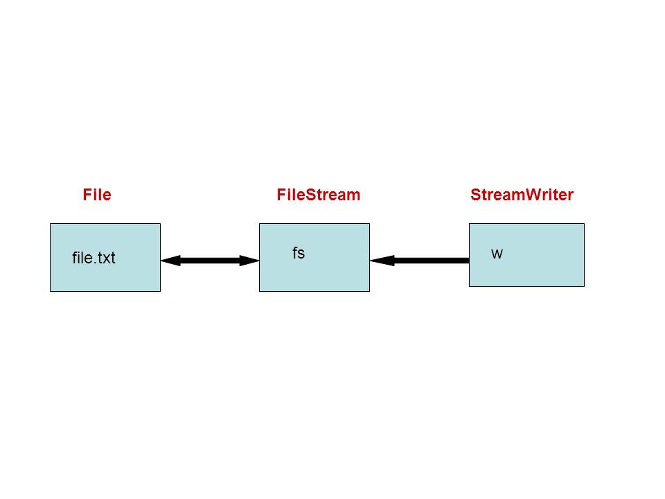 Odczytywanie z pliku tekstowego Dim fs As New System.IO.FileStream( _ file.txt , FileMode.Open, _ FileAccess.Read) Dim r As New StreamReader(fs) r.BaseStream.Seek(0, SeekOrigin.Begin) While r.Peek() > -1 Text &= r.ReadLine() & _ ControlChars.CrLf End While r.Close()